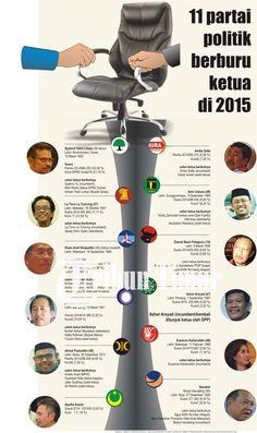 11 partai politik berburu kursi ketua di tahun 2015