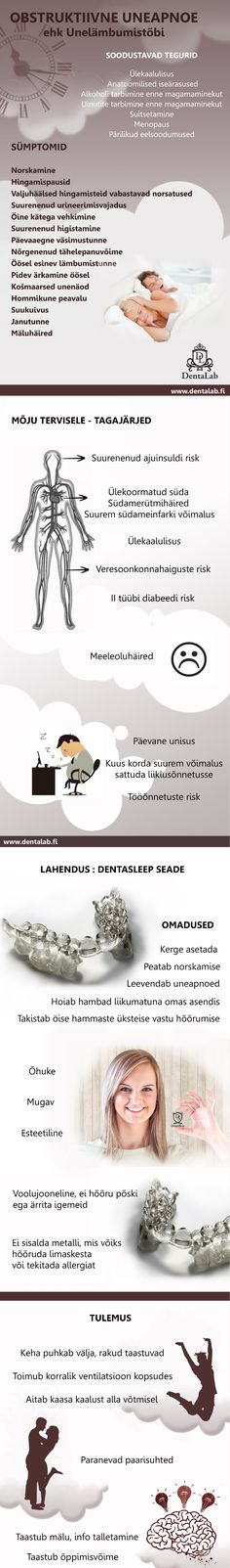 OSA, uneapnoe, uniapnea, sleeping apnea, anti-snoring device, intraoraalne seade, kuorsauskisko, DentaSleep, snoring, norskamine, kuorsaus