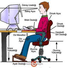 Sırt, boyun ve belinizi dik tutun. Kesinlikle kambur oturmamaya çalışın. Devamlı kambur oturma eğiliminiz varsa ileride oluşabilecek meslek hastalıklarından korunmak için sırtı dik konumda tutacak postureks ismi verilen korselerden kullanın.  Dizleriniz 90 ve 110 derece arası bir açıda duracak şekilde çalışın. Bunu sağlamak için gerekirse ayağınızın altına küçük eğimli bir ayakkabı tahtası koyun. Maksimum Bilişim - http://bit.ly/maksimum-bilisim