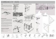 Precedent study of Community Hub by NCM architects/ Naphtali Mphaisha