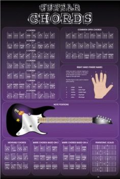 Learning to play the guitar? Need a funky poster chart with guitar chords? Offering guitar chord chart posters you can buy online and direction... http://www.guitarandmusicinstitute.com