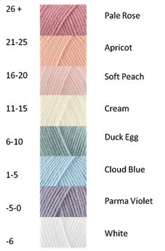Rachel Rae Loves - Temperature Blanket 2015 Colour Scheme