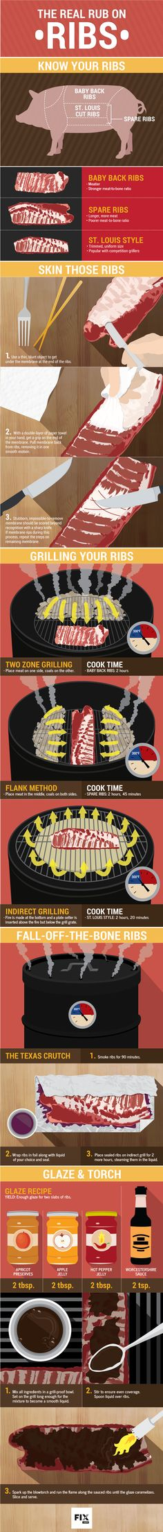 Learn to grill delicious, fall-off-the-bone ribs! #Grilling