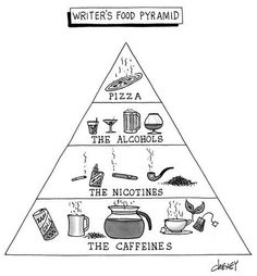Food Pyramid For Writers