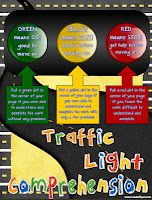 Runde's Room: Quick and Easy Assessment Strategies - Traffic Light Comprehension - free poster