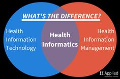 Health Information Technology: What's in a Name? | Repinned by @emilyslutsky