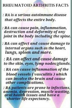 Do YOU know? Rheumatoid Arthritis FACTS