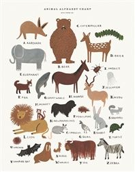Designed by Anna Bond, the Rifle Paper Co. Animal Alphabet Chart Art Prints are at Northlight