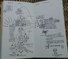 Skema oleh Pak Julianto. (Visual Approach).