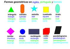 Formas geométricas en inglés, portugués, francés y español
