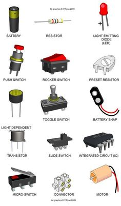 Symbols Used in Electronic Schematics Electronic circuits are presented in schematic form. A schematic is really a map showing the path … in 2019 Electronics Projects, Electronic Circuit Projects, Electronics Components, Electronic Engineering, Electrical Engineering, Home Electrical Wiring, Electrical Circuit Diagram, Electrical Symbols, Electrical Projects