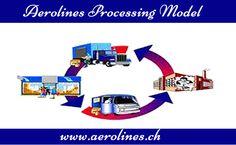 Aerolines - Multimodal Transporation  For more details : www.aerolines.ch