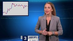 OptionsXO's Top Trading Tips  EUR/USD GBP/USD USD/JPY