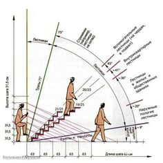 Angles for Different Types of Stairs - Engineering Discoveries Compact Stairs, Structural Drawing, Civil Engineering Construction, Types Of Stairs, Stair Plan, Building Stairs, Steel Stairs, Stairs Architecture, Pin On