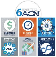 23 Best ACN images in 2013 | Business, Business