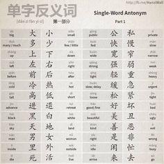 单子反义词。Antonym (single-word) Part 1---chinese  but good list for any language/vocab/translation work