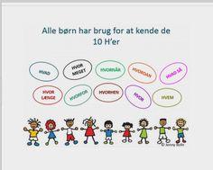 Inklusion af børn med ADHD i skolen - ADHD - Det vigtigste er at blive forstået