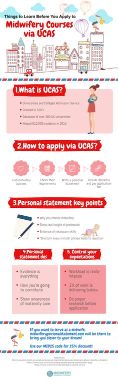 Postgraduate Personal Statement Examples Gives You The Tricks Http