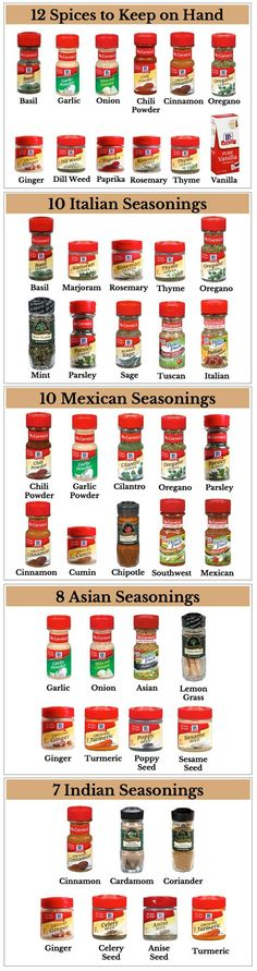 Complete Spice List... Would be a great house warming gift!