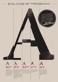 A - Evolution of typography - bmancuso