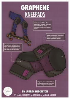 Primary school, 2nd place: Graphene kneepads by Lauren Middleton, 5th class, Belgrove Senior Girls' School, Dublin