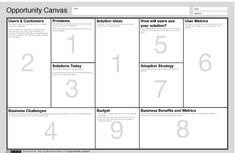 I have been using in my coaching, facilitation and training work,the very well known Business Model Canvas from the best selling book Business Model Generation, pretty much since it came out. Change Management, Business Management, Business Planning, Innovation Management, Management Tips, Business Analyst, Business Innovation, Strategy Business, Business Marketing