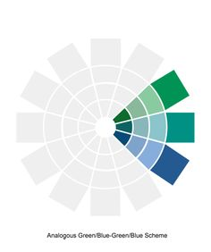 Analogous Color Scheme #Green #Blue-Green #Blue (Website has examples of colors used in decor)