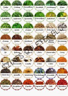 Zöldanya - a tudatos anyakör: Címkék a befőzéshez - INGYENESEN LETÖLTHETŐ Spice Jar Labels, Spice Jars, Pinch Of Spice, Home Grown Vegetables, Pots, Wedding Stickers, Mini Things, Medicinal Herbs, Flower Frame