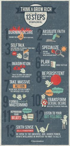 Cliconomics >> Think & Grow Rich Infographic --> www.cliconomics.com/think-grow-rich