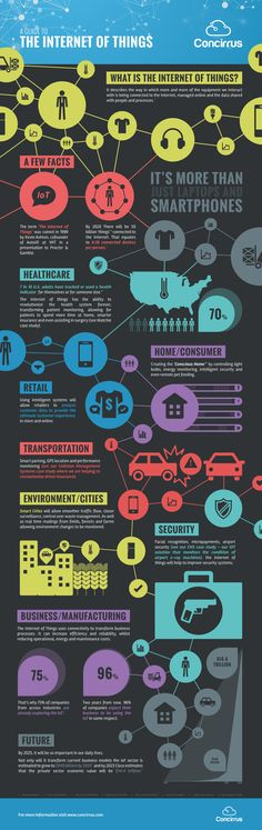 IoT - Internet of Things See how I broke free from the Matrix for good at http://pinterest.corbintel.com