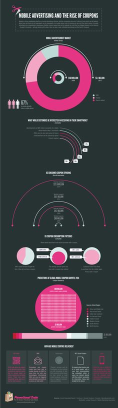 10 mind-blowing mobile infographics | Econsultancy