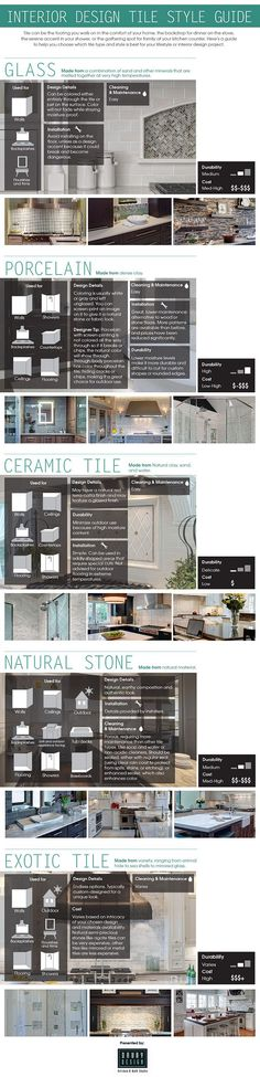 Tile Style Guide. How to use every tile style. The pros the cons! #tiles #Tiling #ChoosingTiles