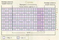 жакет с капюшоном, рукавами реглан и с застежкой на молнию Periodic Table, Periodic Table Chart, Periotic Table