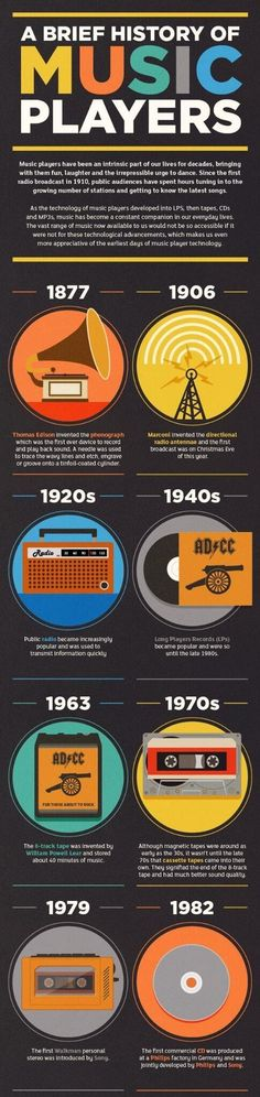 History of Music Players