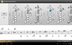 Saxophone Fingering Chart is an easy to use reference app, that shows all the common fingering & trill combinations available on the saxophone. Description from play.google.com. I searched for this on bing.com/images