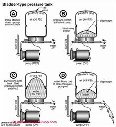 267fcf34421889b31272ff2dbe4e87fd garage ideas plumbing square d well pump pressure switch wiring diagram intended for
