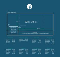 Facebook cover photo, profile photo, and image sizes for 2016