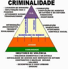 CURSO DE PORTEIRO PROFISSIONAL: CRIMINALIDADE