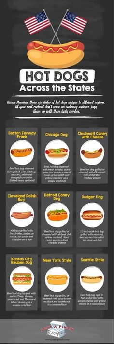 Hot Dogs Across the States – what is your favorite hot dog topping? Hot Dogs Across the States – what is your favorite hot dog topping? Hot Dog Party, Dog Recipes, Cooking Recipes, Hot Dogs, Hot Dog Toppings, Burger Dogs, Good Food, Yummy Food, Healthy Food