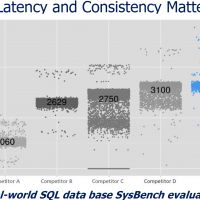 Micron Announces the New P420m PCIe 25nm MLC Enterprise SSD
