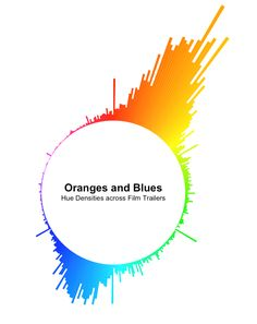 Infographics: Charting Hollywood's Odd Obsession With Orange and Teal