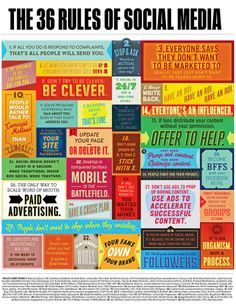★★ The 36 Rules of SOCIAL MEDIA ★★