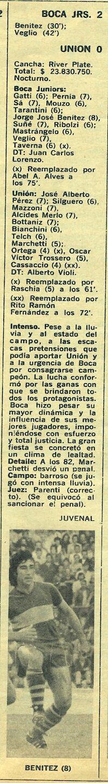 Boca Juniors 1976 - síntesis del partido definitorio contra Unión