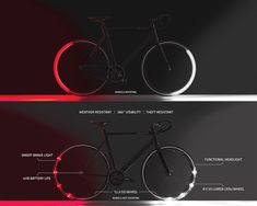 Revolutionizing Bike safety Revolights are smart rings of LEDs that synchronize to your speed to create a legal headlight, functional brake light and true visibility for your bike. Buy Bicycle, Bicycle Rims, Motorized Bicycle, Bicycle Lights, Bike Light, Bike Rollers, Bike Gadgets, Velo Design, Wood Bike
