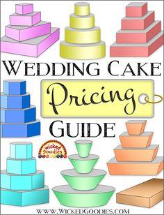 Spanakopita (Spinach Pie) Recipe Halloween Desserts, Cupcakes, Cupcake Cakes, Cream Cheese Cake Filling, Modeling Chocolate Recipes, Cake Dowels, Housewarming Cake, Wedding Cake Prices, Wedding Cakes