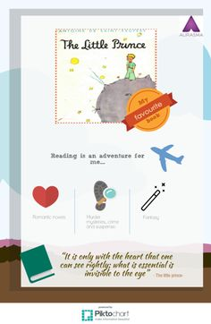 We are celebrating the World Book Day, using the app Aurasma. If you want to know more about the kind of reader I am, follow me on Aurasma: magayarr, and then scan the image. Here you have the link to my blog, where you can find more information about it