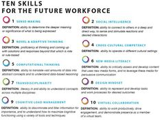 10 Competencies Students Need To Thrive In The Future via @ScoopIt.co.co.co.co @DJFTLL #leadership #education