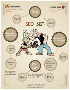 SEO vs SEM #infografia #inforaphic #seo #marketing #seo #sem
