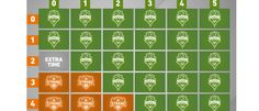 #MLS  How Seattle Sounders or Houston Dynamo can advance to MLS Cup