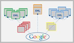 Problems You Might Face In The Absence Of An XML Sitemap On your Ecommerce Website Website Design Services, The Absence, Dream Team, Search Engine Optimization, Ecommerce, Face, Blog, E Commerce, Faces